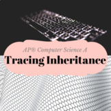 Tracing Inheritance - AP® Computer Science A