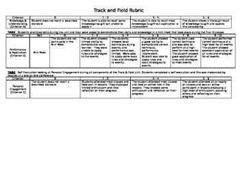 Track & Field Evaluation Rubrics
