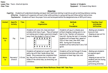 Track Lesson Plan Starting Positions Sprint & Long Distance Running