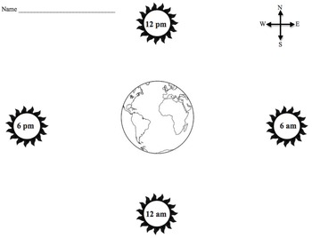 Track the Sun- Science Activity