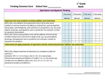 Tracking Common Core 1st Grade Math CCGPS Checklist