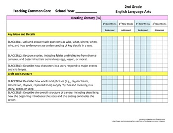 Tracking Common Core 2nd Grade English/Language Arts CCGPS Checklist