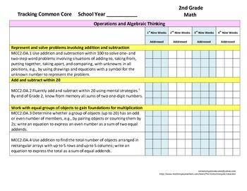 Tracking Common Core 2nd Grade Math CCGPS Checklist