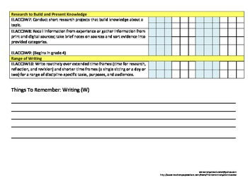 Tracking Common Core 3rd Grade English/Language Arts CCGPS Checklist