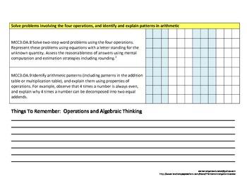 Tracking Common Core 3rd Grade Math CCGPS Checklist