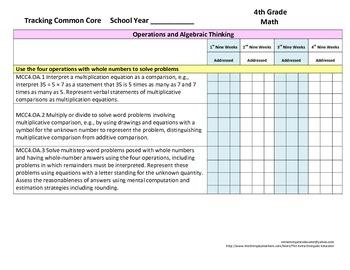 Tracking Common Core 4th Grade Math CCGPS Checklist