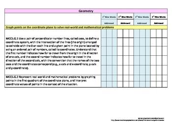 Tracking Common Core 5th Grade Math CCGPS Checklist