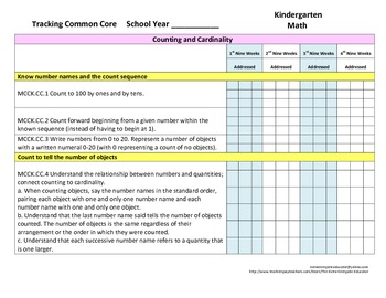 Tracking Common Core K Math CCGPS Checklist