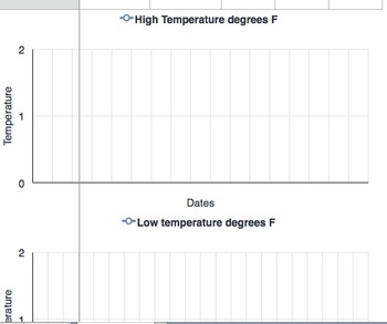 Tracking Daily Weather for Excel and Numbers