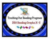 Tracking Data: DRA Reading Progress