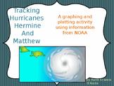Tracking Hurricanes Hermine & Matthew