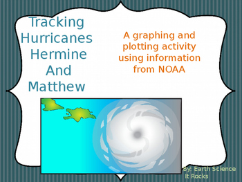 Tracking Hurricanes Hermine & Matthew