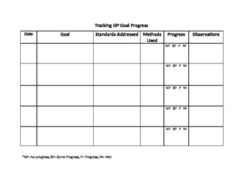 Tracking IEP Goal Progress