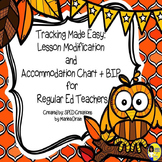 Tracking Made Easy:Lesson Modification/AccommodationChart +BIP for Teachers