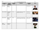 Tracking Major Characters Chart for Harry Potter and the Sorceror's Stone