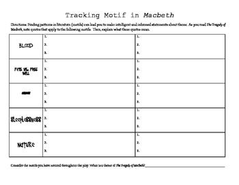 Tracking Motif in Macbeth