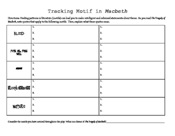 Tracking Motif in Macbeth