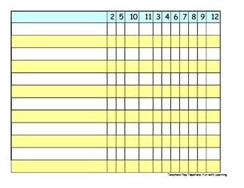 Tracking Multiplication and Division Timed Test