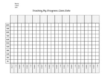 Tracking Progress: Class Data Chart