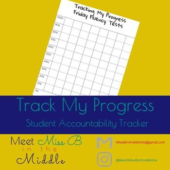 Tracking Progress - Fluency Test