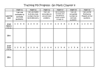 Tracking Progress: Learning Scales for Go Math Grade 4 (CCSS)