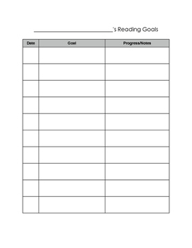 Tracking Reading Goals