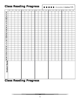 Tracking Reading Progress and Setting Goals
