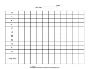 Tracking Student Data