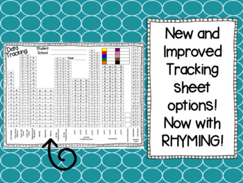 Tracking Student Data: Fountas and Pinnell