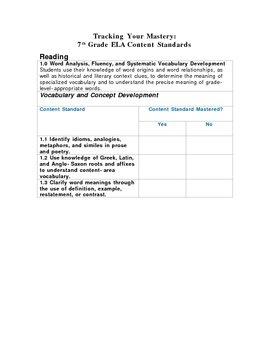 Tracking Student Mastery: 7th Grade Language Arts Standards
