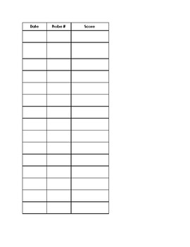 Tracking Students Growth Template