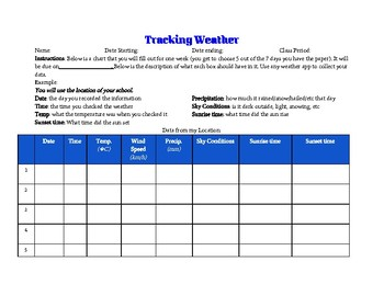 Tracking Weather