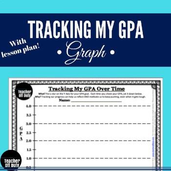 Tracking my GPA Graph