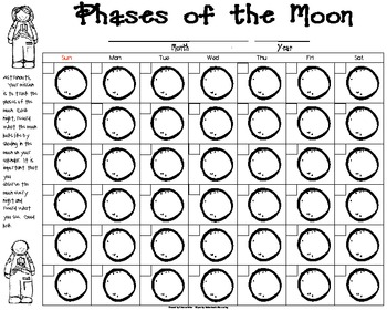 tracking the phases of the moon calendar by the price of teaching. Black Bedroom Furniture Sets. Home Design Ideas