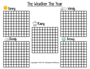 Graphing the Weather