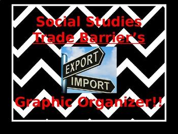 Trade Barrier Chart