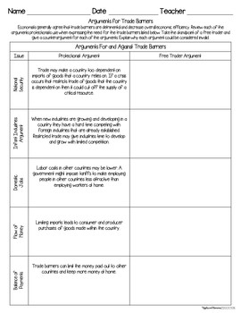 Trade Barriers - Interactive Note-taking Activities
