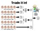 Trade it in coin counting money game
