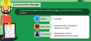 Trades Careers Posters - Set of 3 STEM Posters