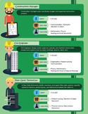 Trades Careers Posters - Set of 3 w online STEM activities