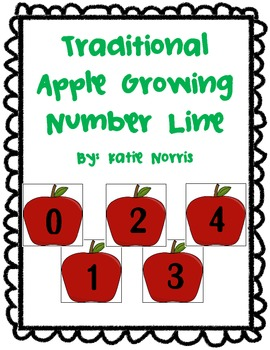 Traditional Apple Growing Number Line