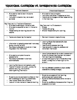 Traditional Classroom vs Differentiated Classroom