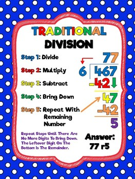 Traditional Division Anchor Chart