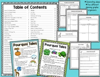 Traditional Literature Bundle: Pourquoi Tales, Tall Tales, & Fables