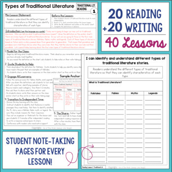 Traditional Literature Reading & Writing Unit Grade 6: 40 Lessons with CCSS