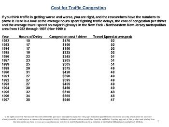 Traffic Congestion: Year versus Cost