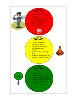 Traffic Light Before, During, and After Reading Strategies