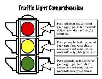 Traffic Light Comprehension Poster