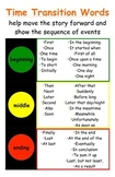 Traffic Light Time Transition Words Poster for Narratives - CCSS Temporal Words