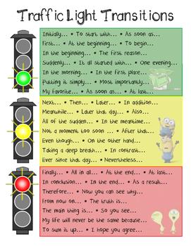 Traffic Light Transition Poster